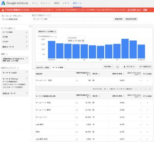 Googleアドワーズ「キーワードプランナー」